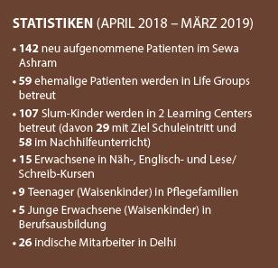 Statistiken 18-19